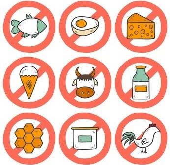 Test delle intolleranze alimentari